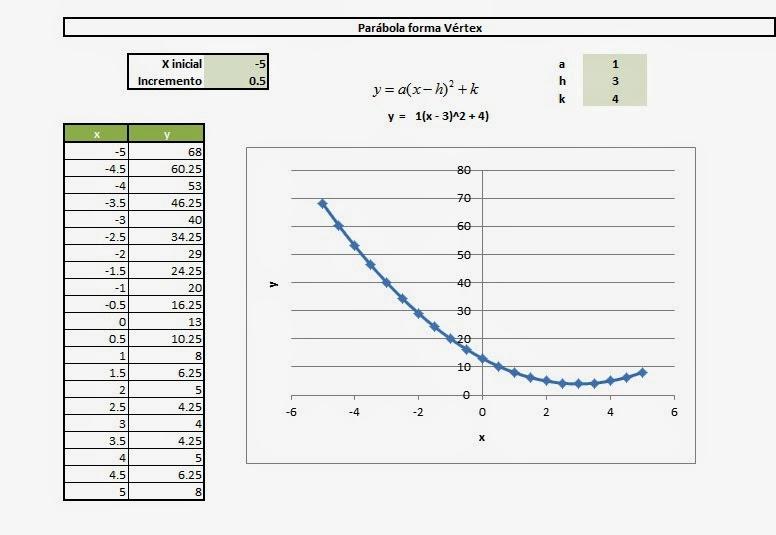 Google Drive: hojas de cálculo I | TIC 1º BACH 15/16 - IES Sofía ...