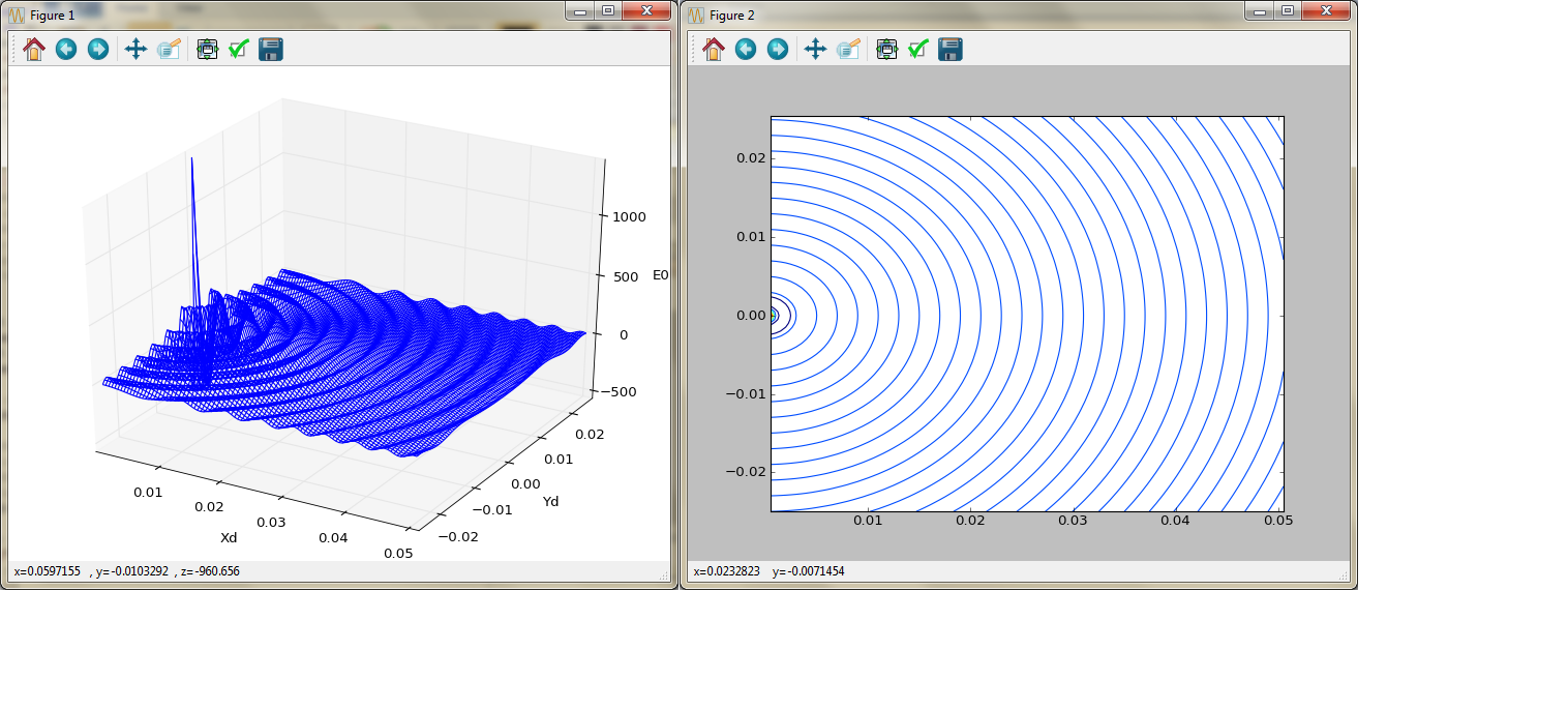 lignt and matter physics pdf