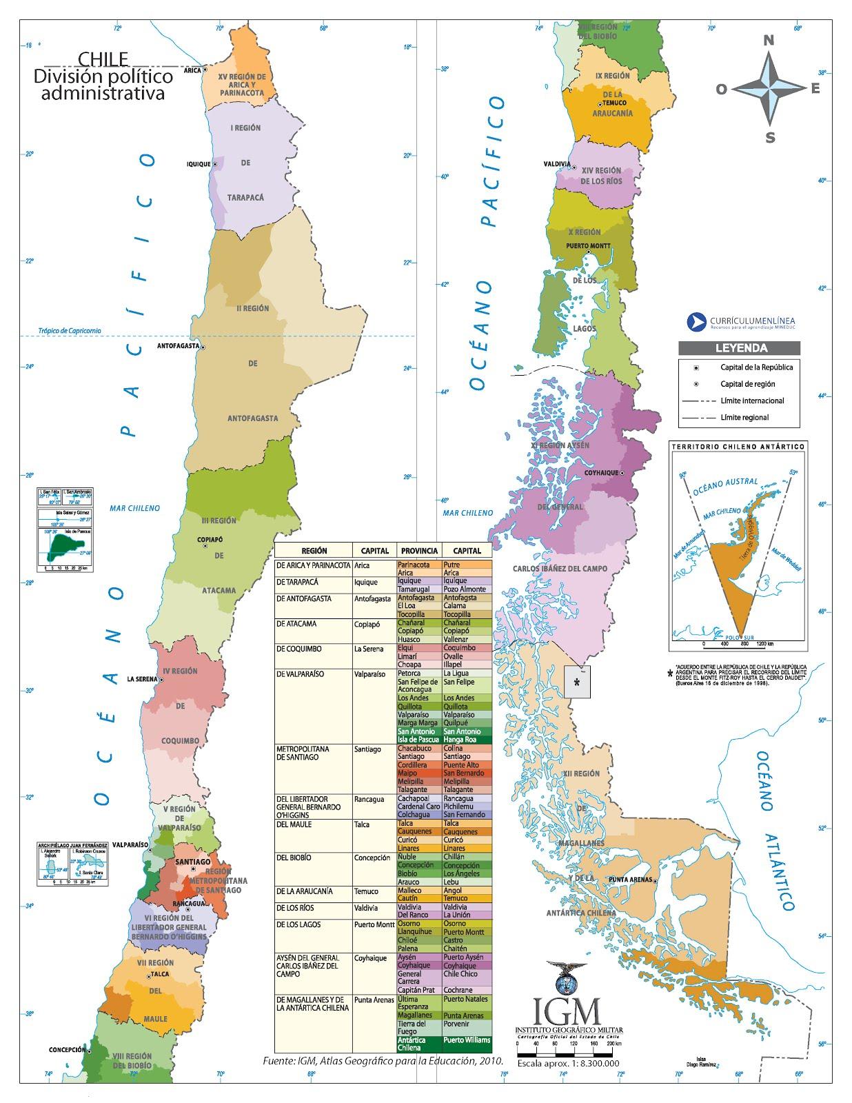 Practica las regiones de Chile