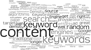 Pengertian Keyword density
