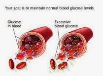 Pengobatan Tradisional Penyakit Gula Kering