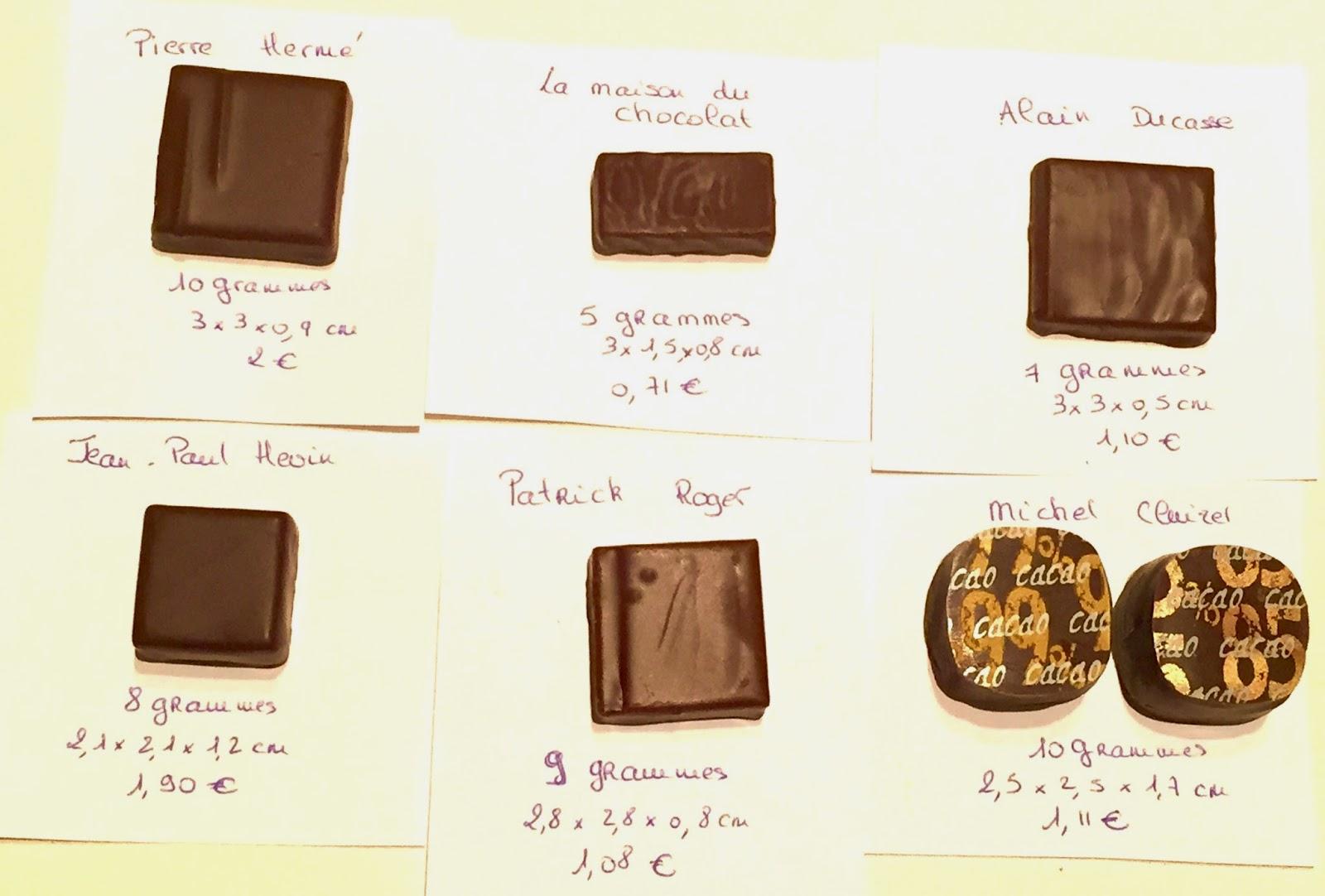 Le D Fi P Tissier Test De Ganaches Chocolat Noir De
