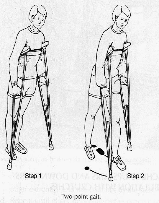 Two point gait teaching nursing
