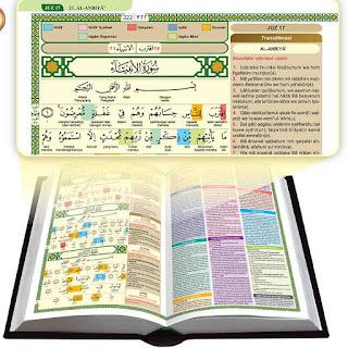 Hukum Bacaan Mad Thabi'i dan Contohnya Lengkap