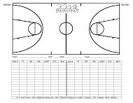 Coach Resource Downloads - Basketball Manitoba