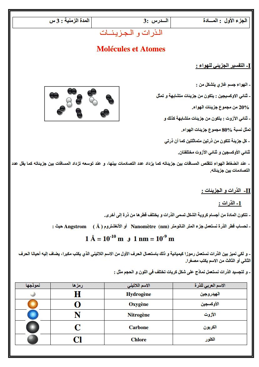 درس الذرات و الجزيئات-1
