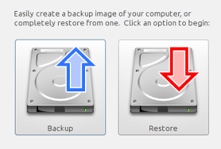 how to use redo back up recover to clone harddrive