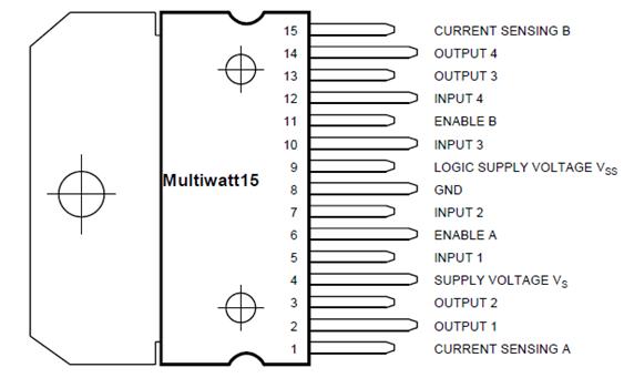 Tabel 1. Keterangan fungsi kaki/pin IC L298.