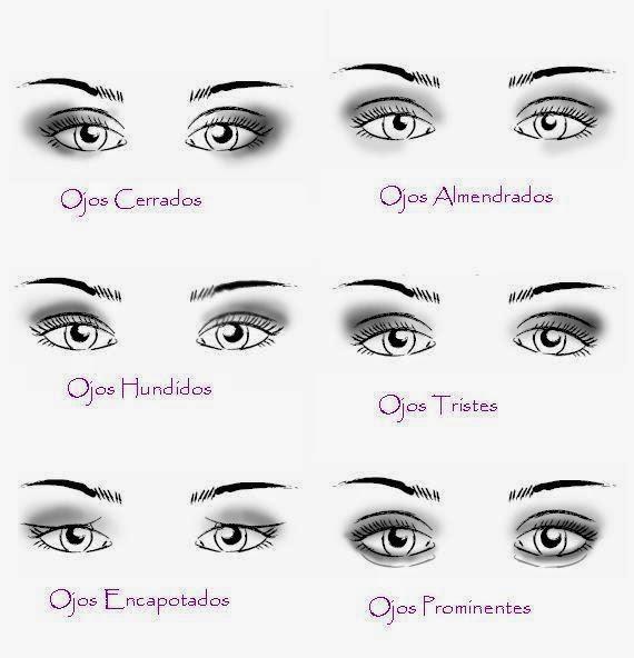 Tipos de sombras seg n tu forma de ojo for Distintas formas de maquillarse los ojos