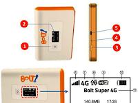 Spesifikasi dan Harga Modem Bolt Unlock WiFi Orion