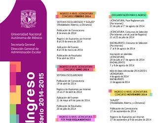 Resultados examen Licenciatura UNAM 2014-2015 Publicación Sistemas Escolarizado SUAyED UNAM 20 de Julio