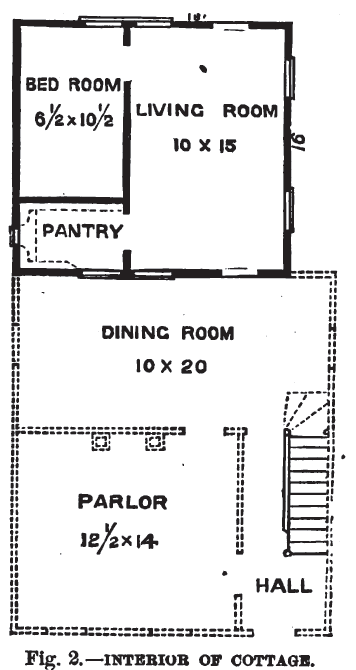 19th Century Historical Tidbits 1884 Cottage House Plans
