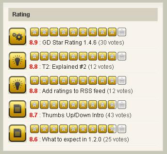 gd-star-rating-wordpress-jquery-plugin