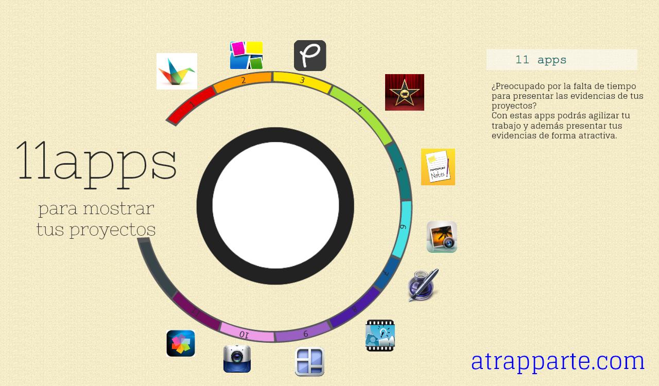 6 razones y recursos para elaborar tus contenidos con iBooks author ...