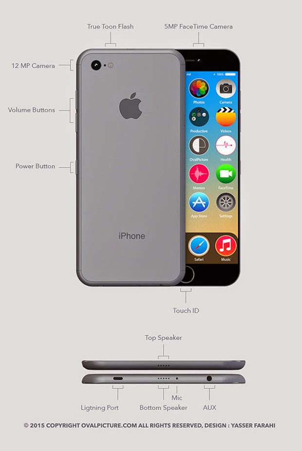 iPhone 7 Features :