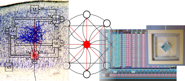 Researchers Develop Neuromorphic Chip With Cognitive Abilities