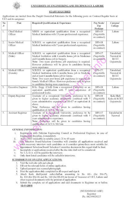 Doctors, Engineers & Admin Jobs in UET Lahore Jobs