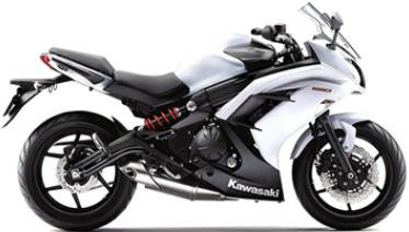 2013 Kawasaki ninja 650r white