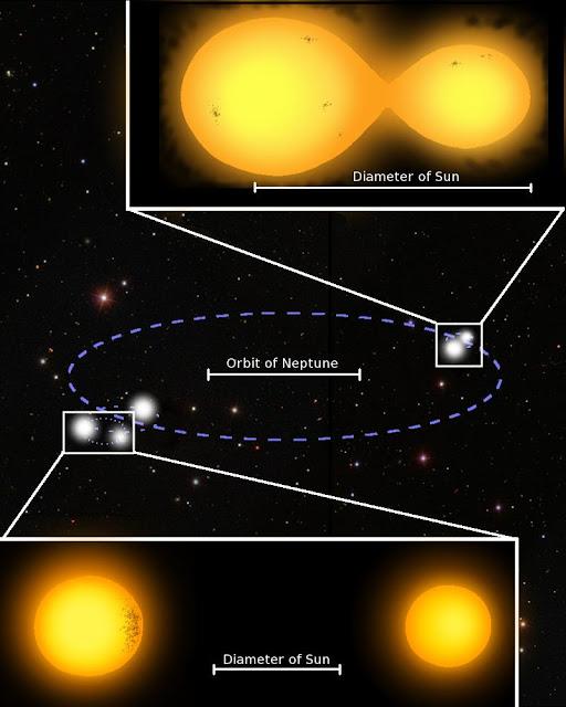 Astronom Temukan Sistem Lima Bintang untuk Pertama Kali