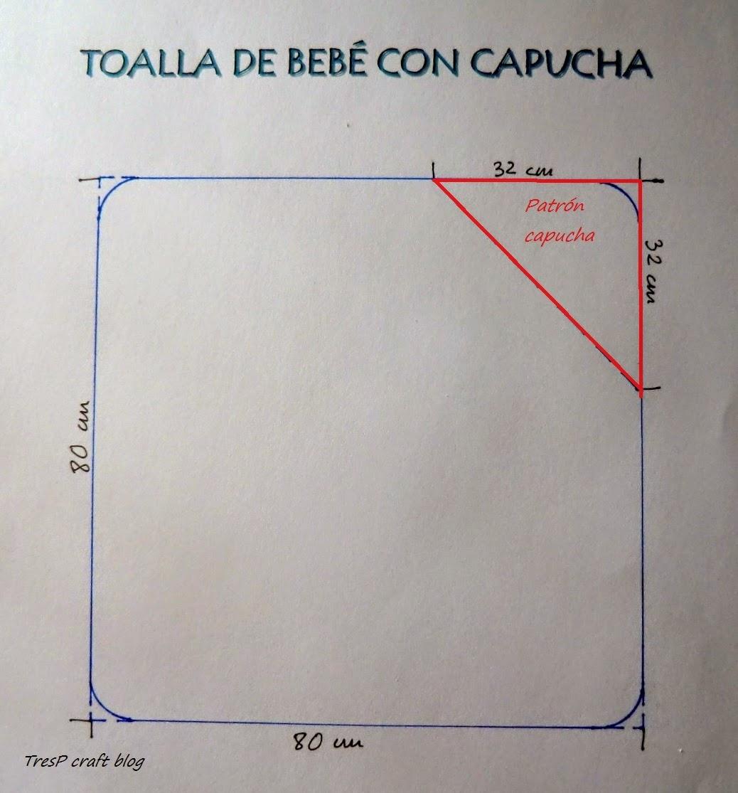 Medidas Toalla Baño Bebe:, sacamos el patrón de la capucha en papel  Fijaos en las medidas