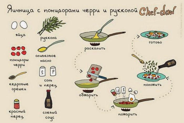 Рецепт блюда из куриных бедрышек