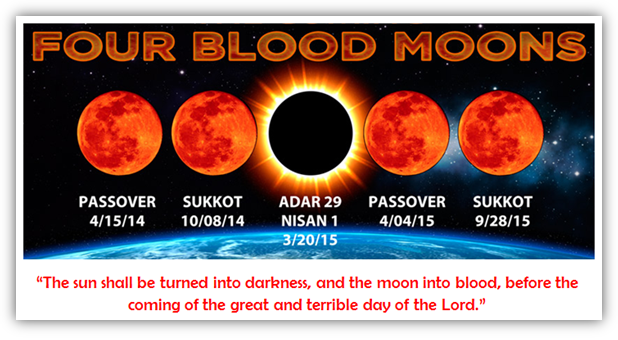 Are You Ready For 2014 And 2015 Biblical Blood Moons?