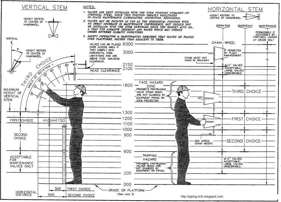 Craftsman 24897 manual