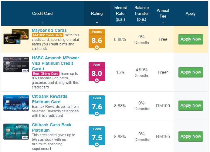 credit card kredit kad