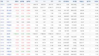 中国株コバンザメ投資ウォッチ銘柄watch20151118