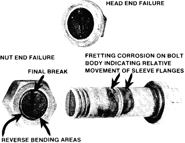 Flanged Gear Coupling - Bolt Fatigue