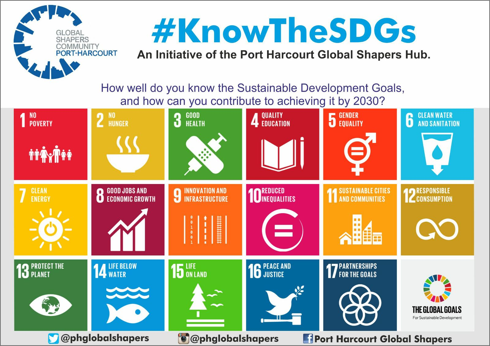 #KnowtheSDGs Campaign