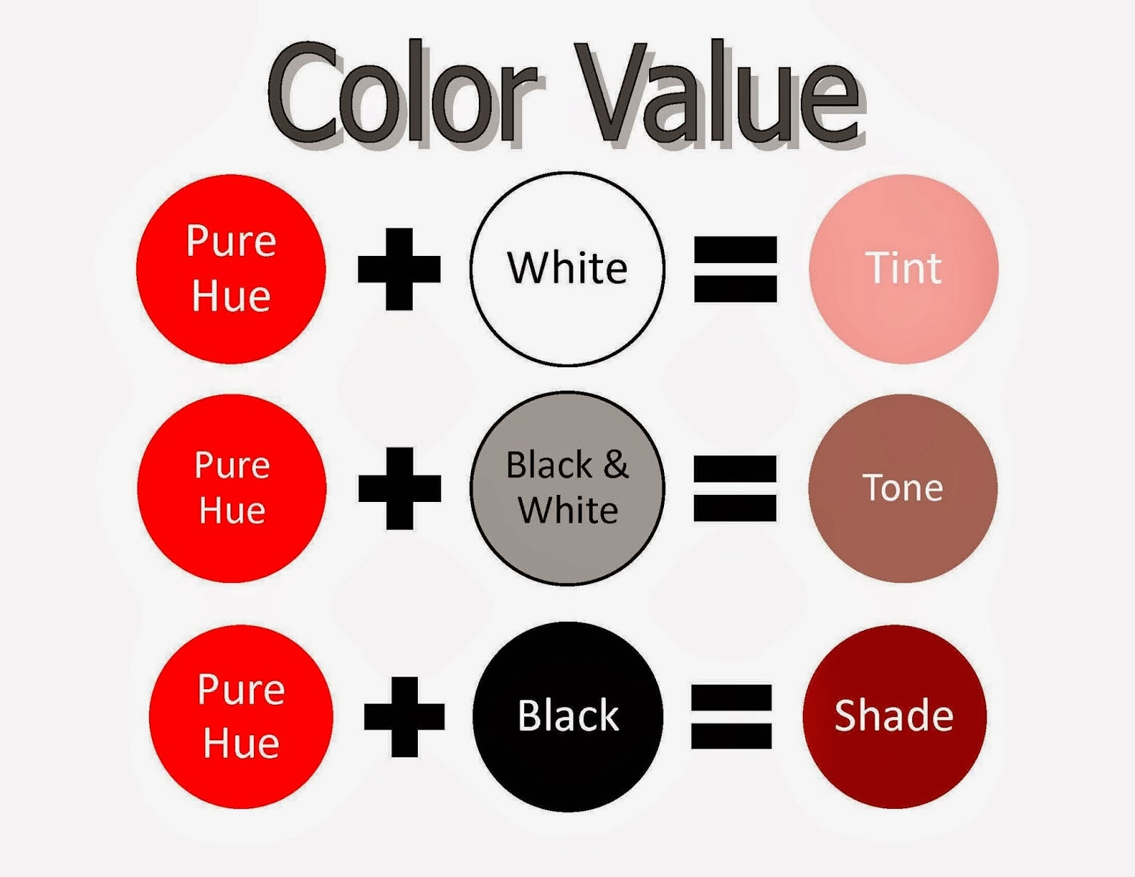 Colour Theory Monochromaticachromatic Lessons Tes Teach