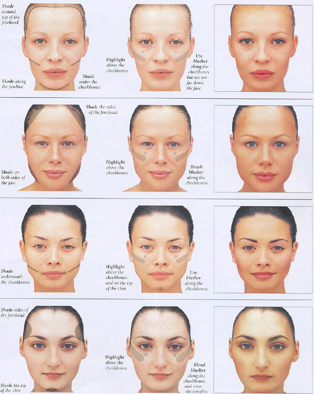 MsNaturalBeautie Most Common Face Shapes
