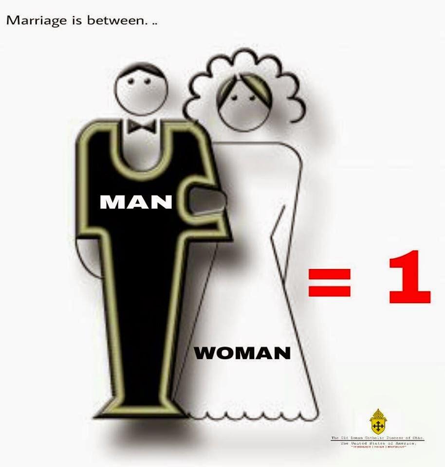 Modelli programma di nozze cattoliche