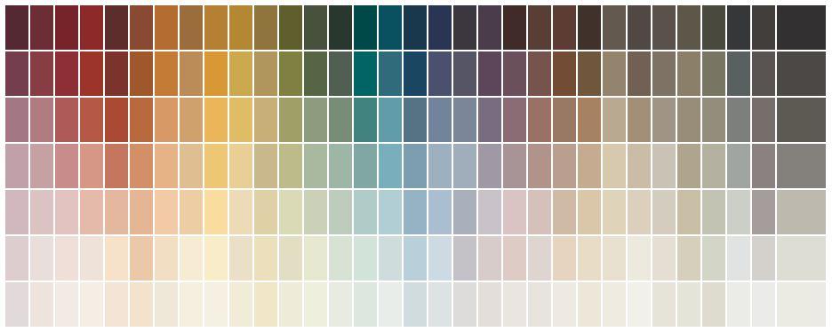 He homestyling - Kies kleur ruimte ...
