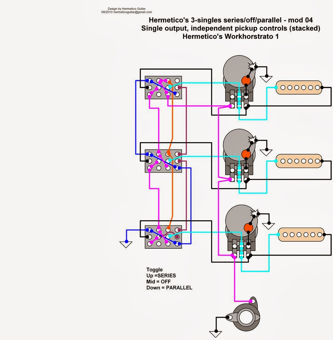 Hermetico Guitar Wiring Diy 3 Single Coils In Series Parallel Way Switch Diagram On Blade Well This Is As Mod But Having Indpendent Tones By Pickup Also Nice Did You Ever Dreamed With Such A Complete Control Over Your Strato Sounds