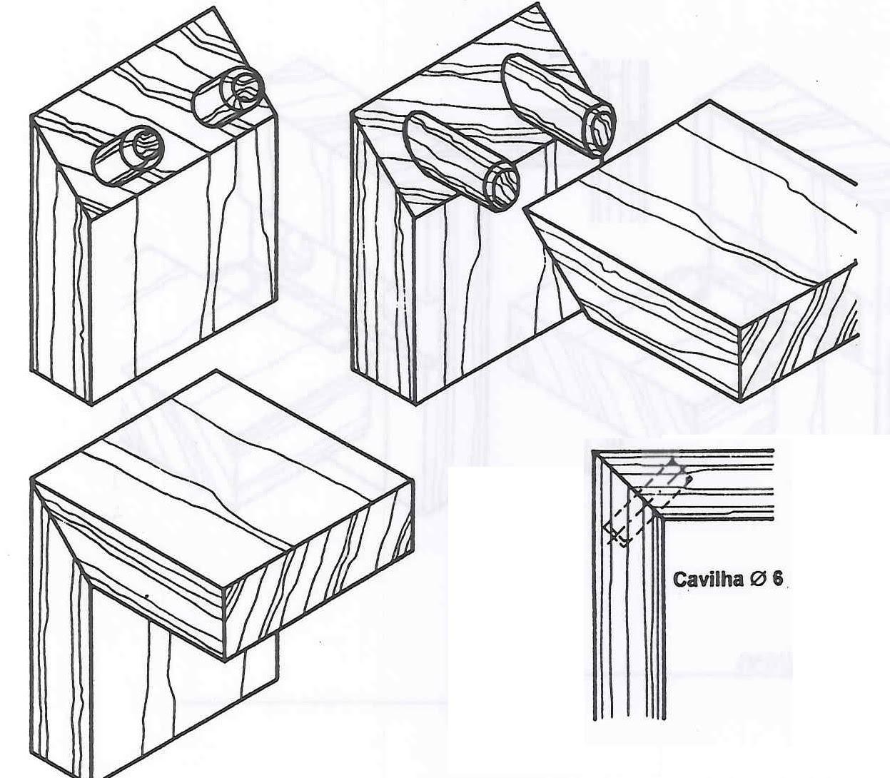 Técnicas de marcenaria: Encaixes em madeira #5F5F6C 1247x1090