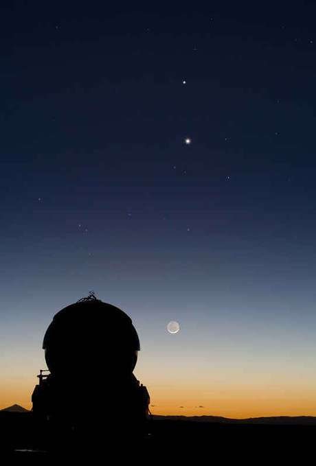 Petaka Kosmik Planet yang Orbitnya Sejajar