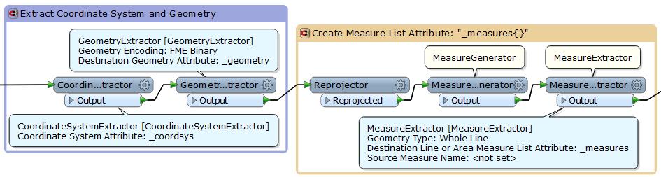 FME Memorandum: Set Measure Values to Line Vertices