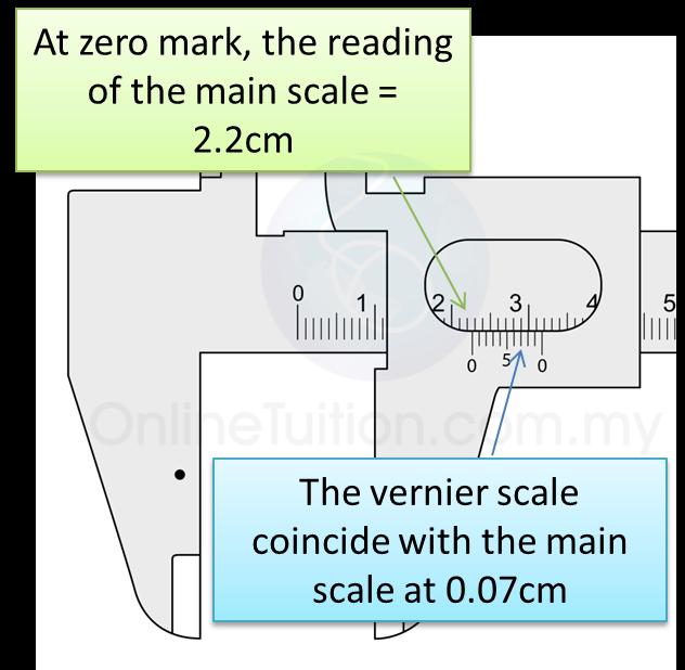 Vernier Caliper | SPM Physics Form 4/Form 5 Revision Notes