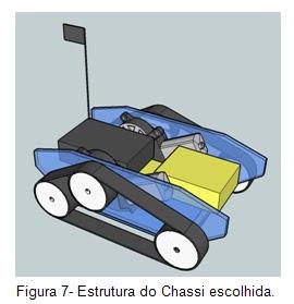 Estrutura do chassis escolhida