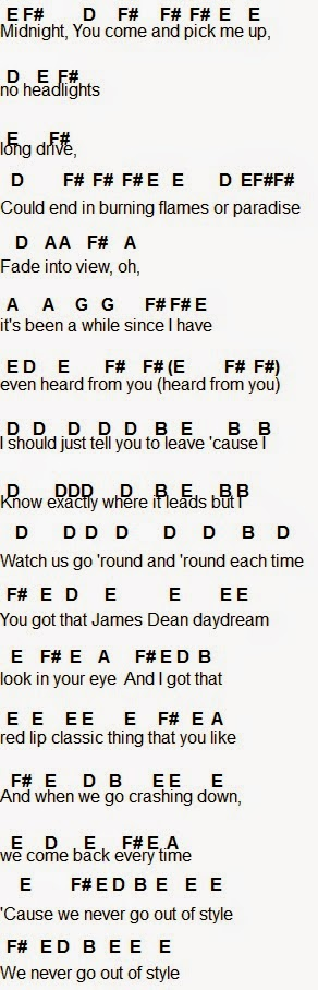 Flute Sheet Music Style