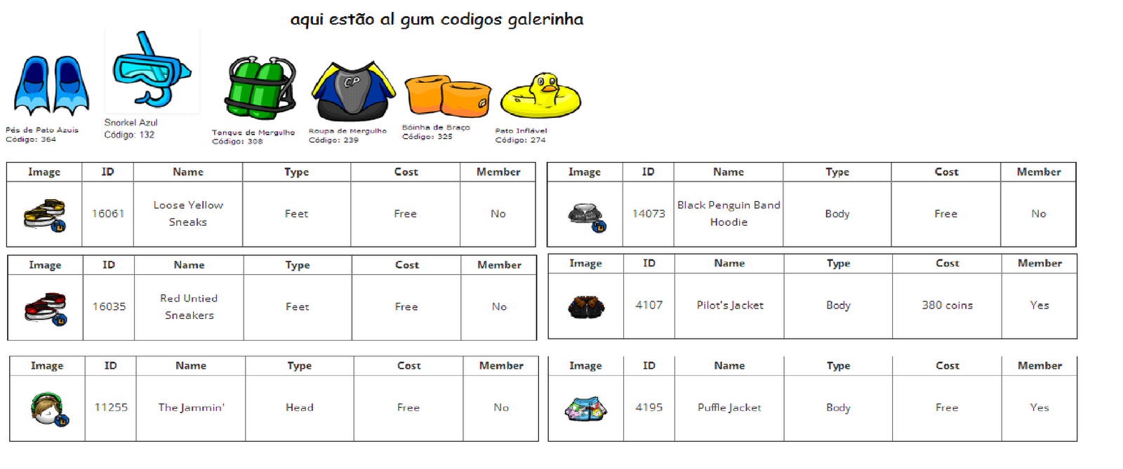 codigos de cpps cpys atlantic penguin etc