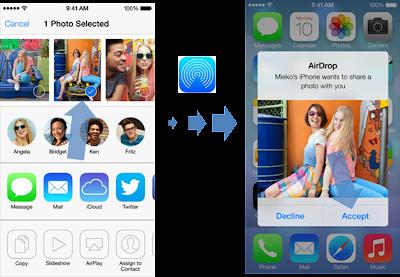 Como funciona AirDrop en iOS7