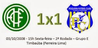 Campeonato Pernambucano Série A2: América empata em casa