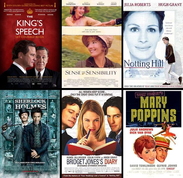 Movies Based in Paris Movies Based in London