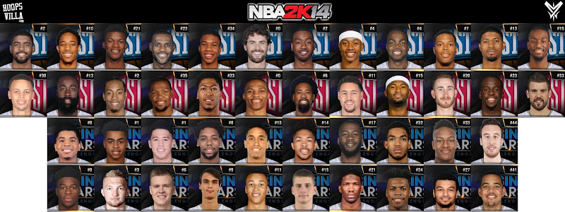 NBA 2k14 Roster update - January 28, 2017 - All Star 2017 Roster - HoopsVilla