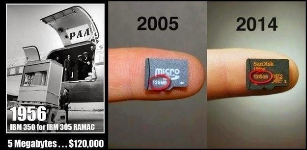 Memory Cards 1956 vs 2005 vs 2014