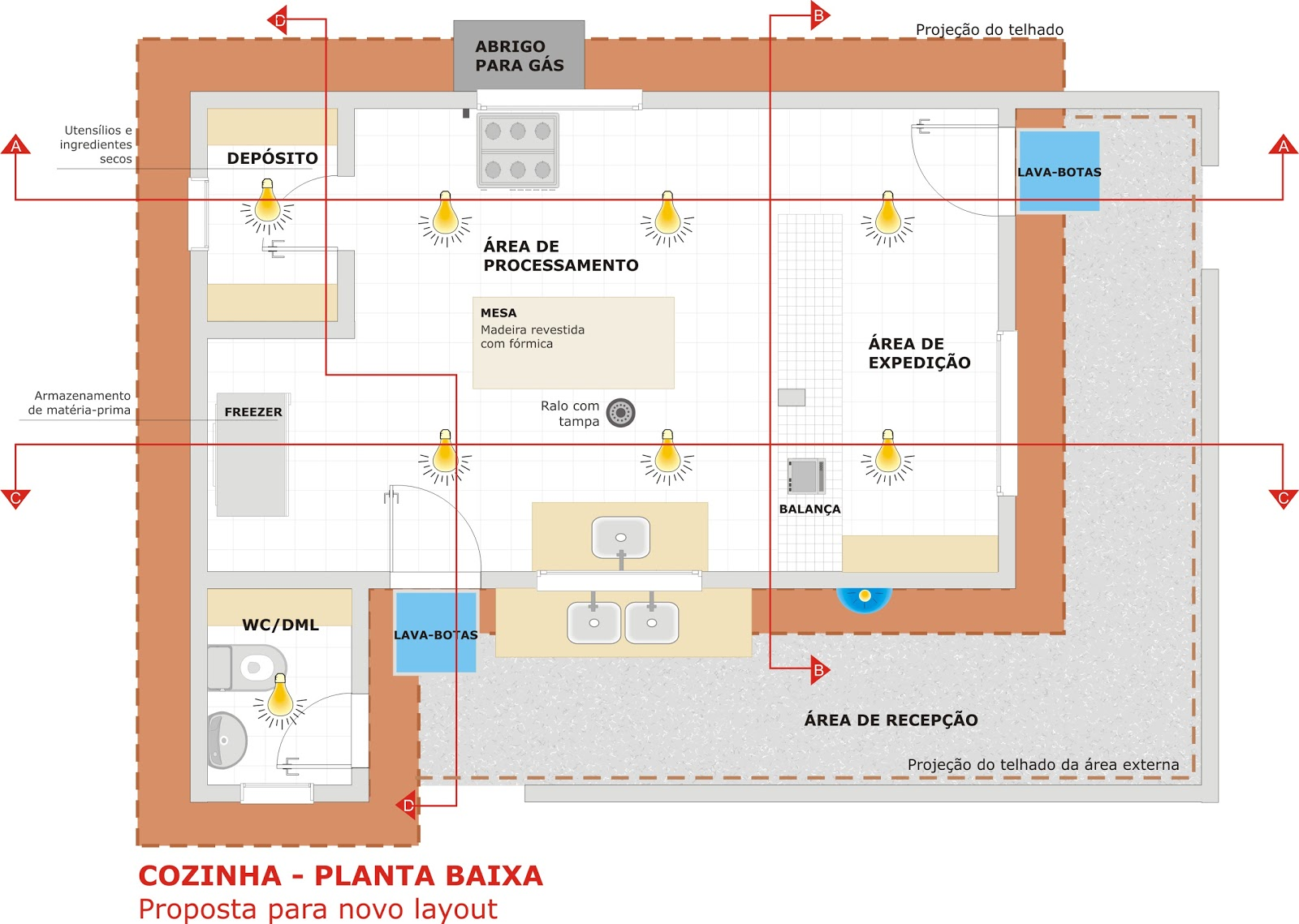 #C49C07 croquis: Projeto: pequena cozinha industrial 1600x1139 px Projetos Cozinhas Industriais #73 imagens