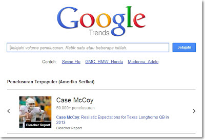 google trends baru